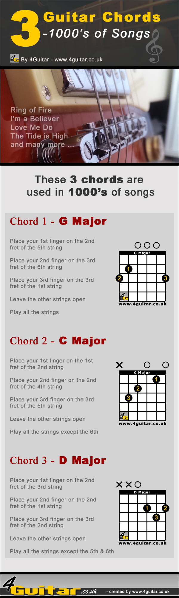 3 Chords - 1000's Of Songs Infographic - Click For Full Size